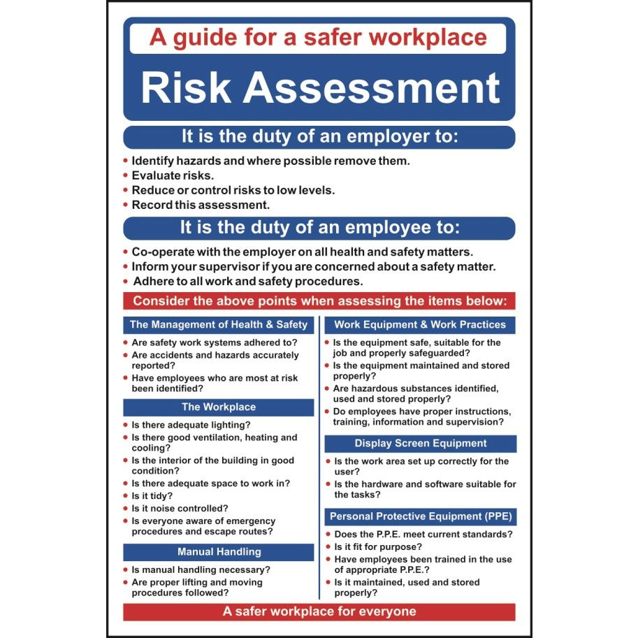 Risk Assessment Poster / Wall Chart Poster wall, Chart