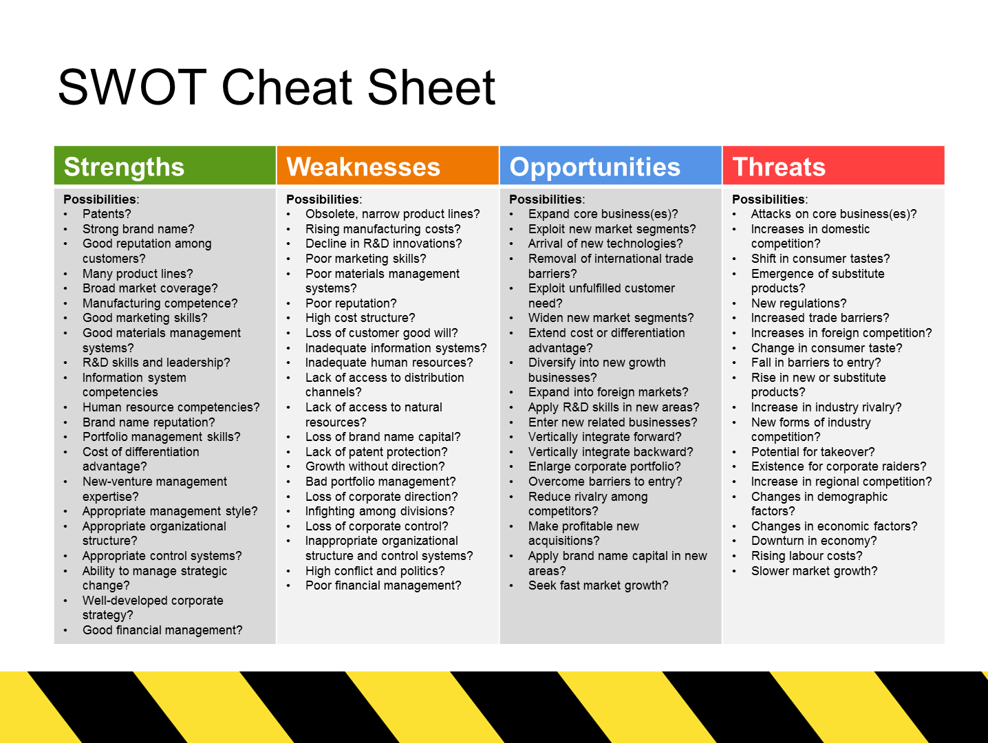 The Swotysis Cheat Sheet Is An Easy Tool For Students
