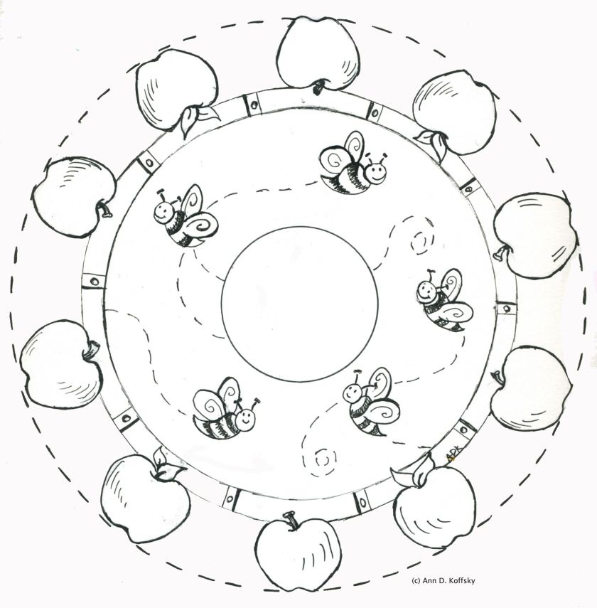 rosh hashonah activity for kids here is a honey plate