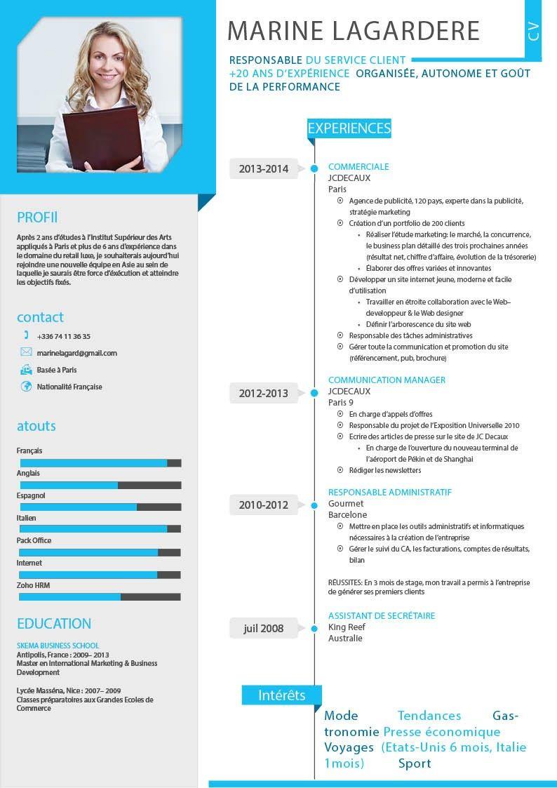 Comment rédiger un CV qui a du punch ! Cv template