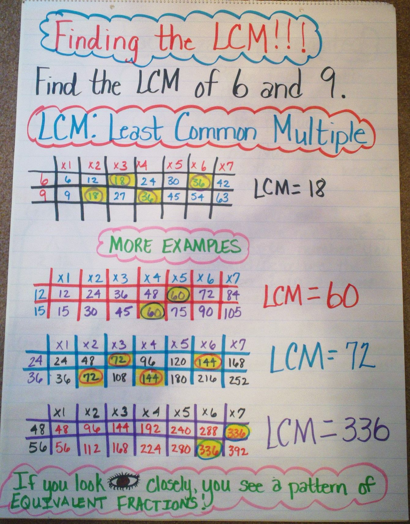 Finding The Lcm Least Common Multiple Math