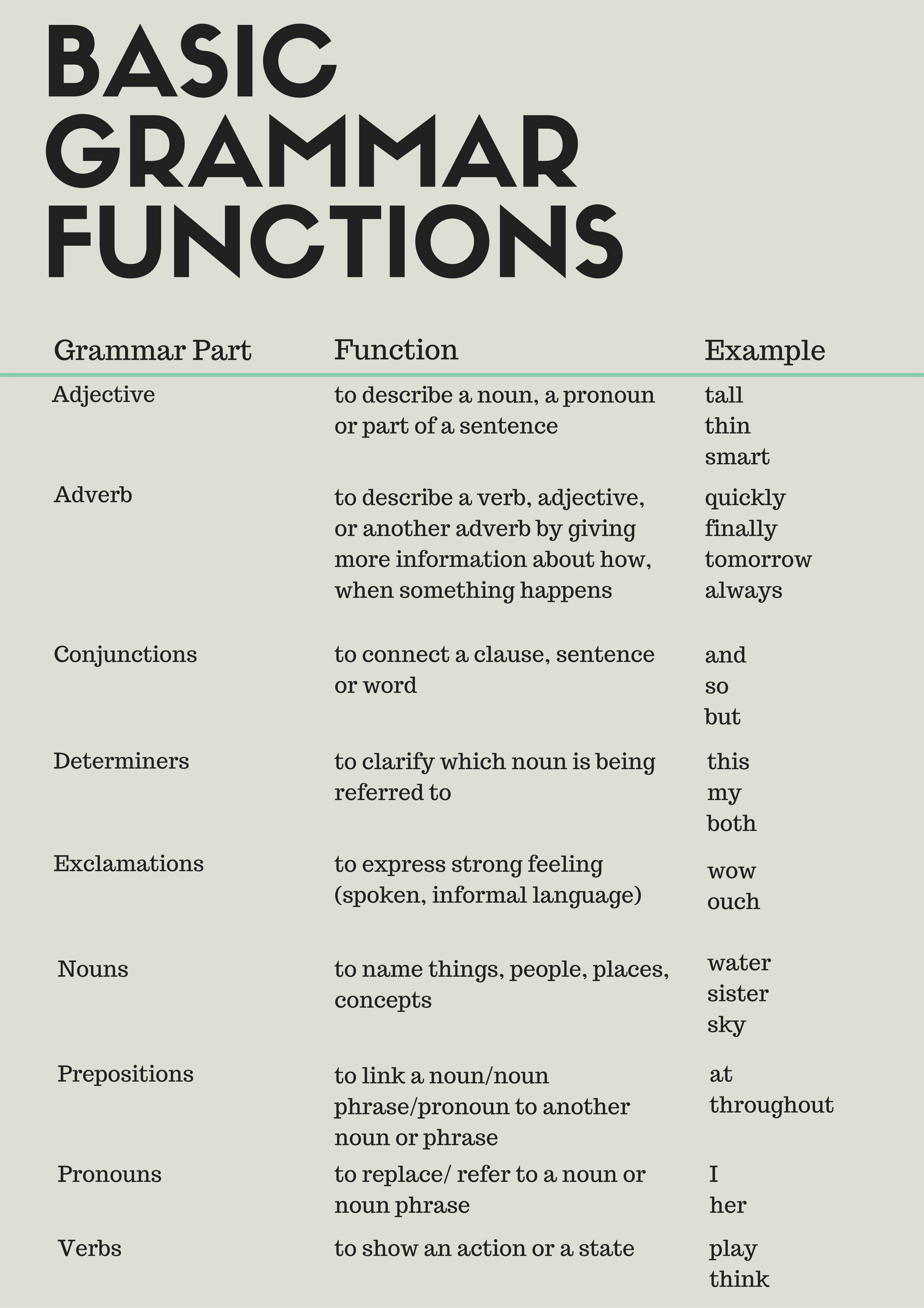 Basic Grammar Functions