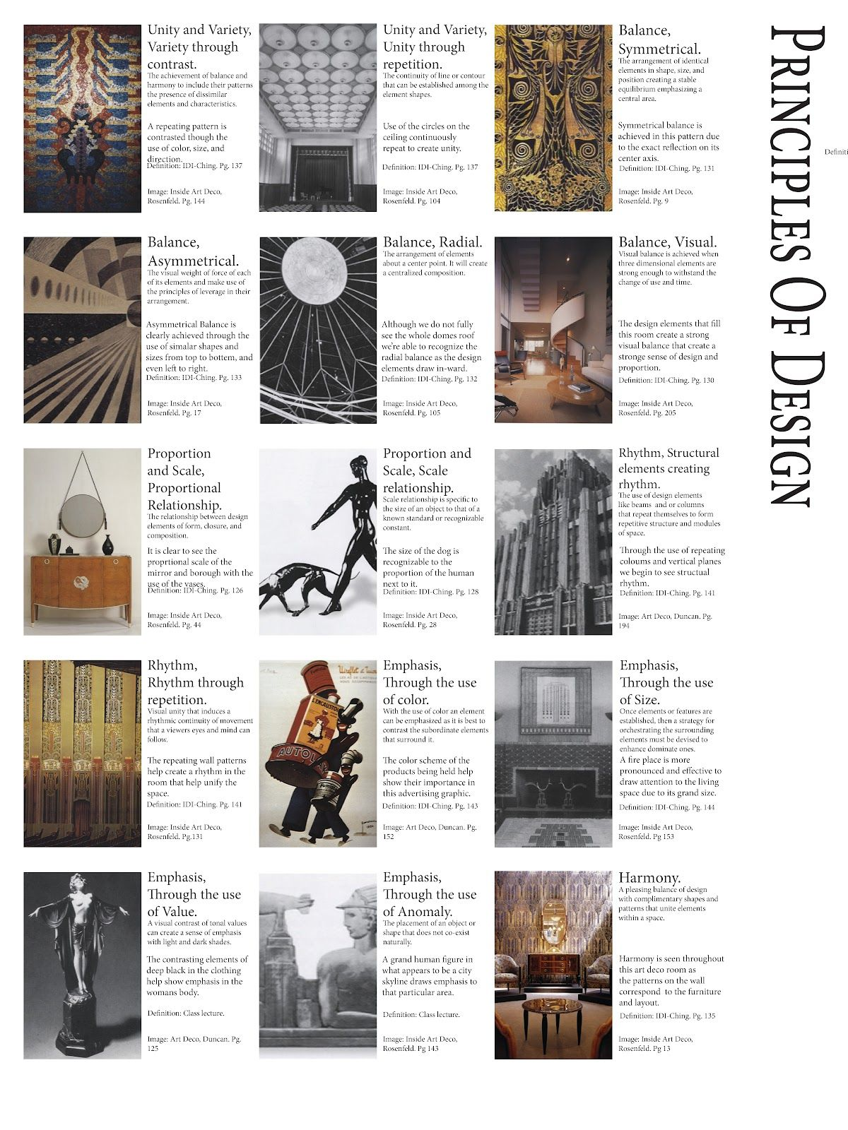 Assignment 1 Elements And Principles Of Design Posters Were A Great Foundational Tool For The