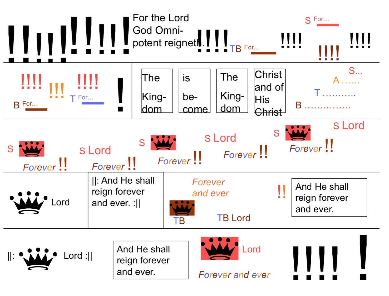 Gr 5 Voice Types Amp Hallelujah Chorus