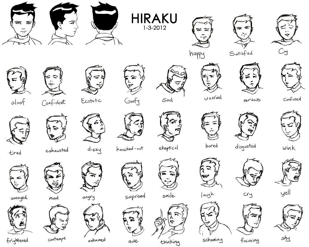 Nguyens Blog Hirakus Facial Expressions