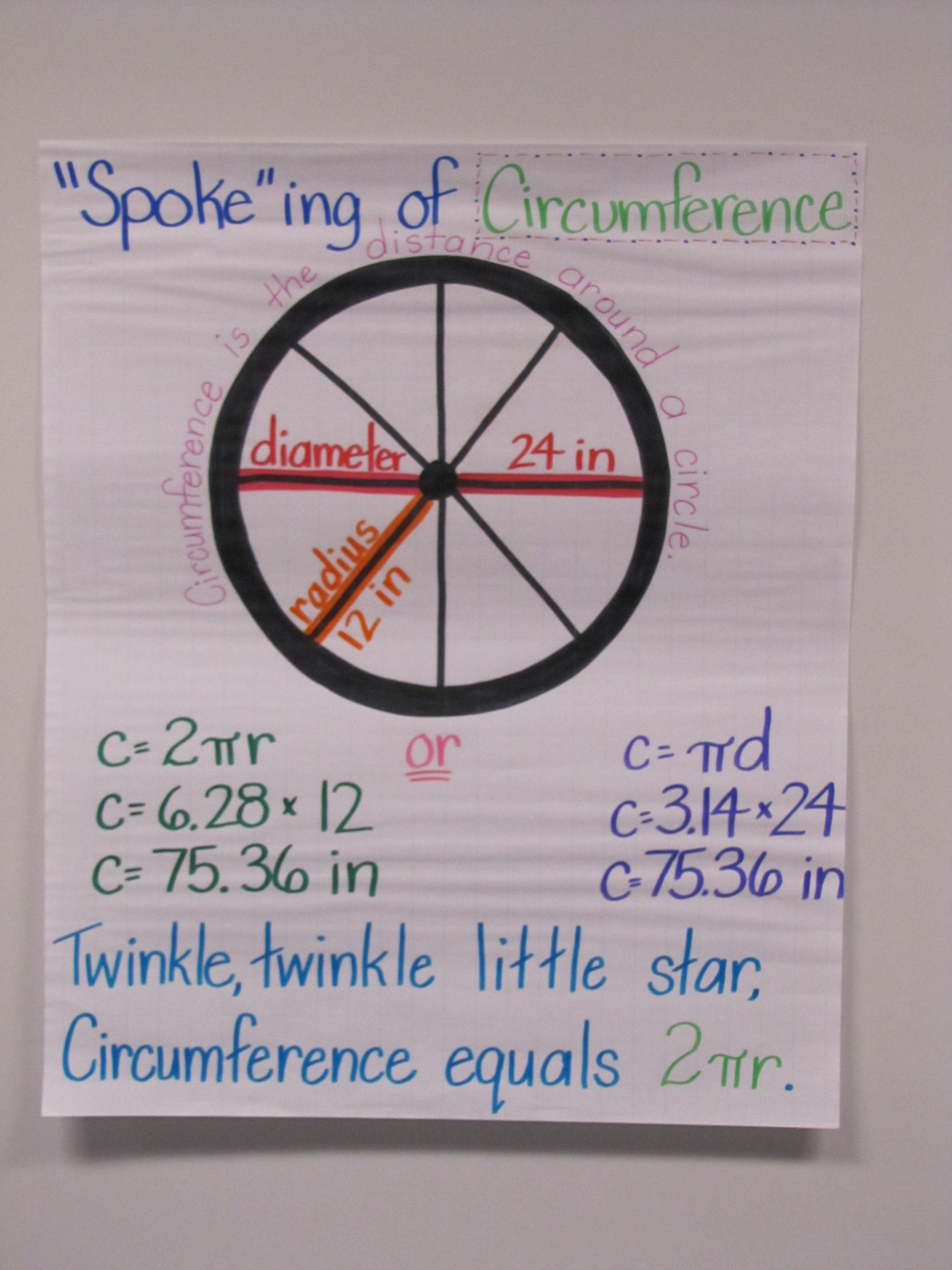 Here S A Nice Anchor Chart On The Circumference Of A Circle Geometry