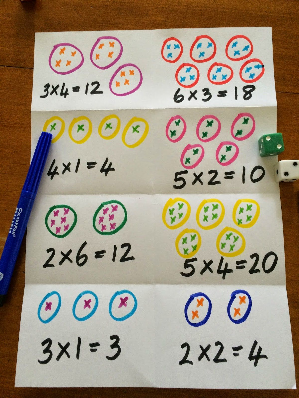 This Is A Really Simple Activity For Developing The Concept Of Multiplication