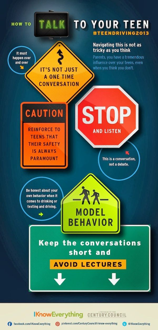 This is a GREAT GREAT teen safe driving program. From the