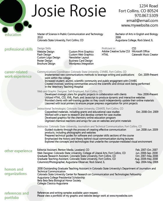 Sample Resume Interior Designer. Example Free Templates Collection