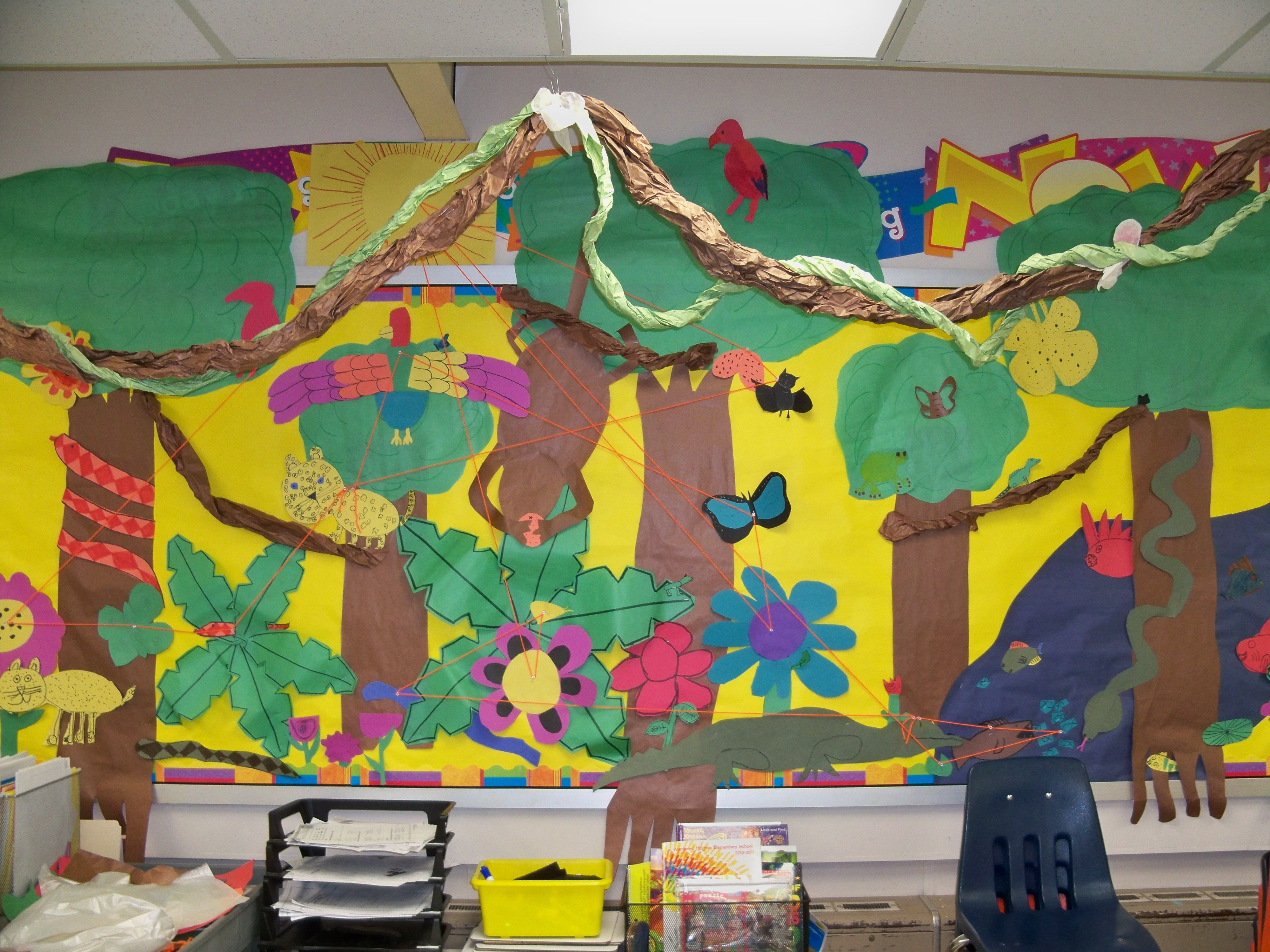 Food Web of the Rainforest. My class had so much fun with