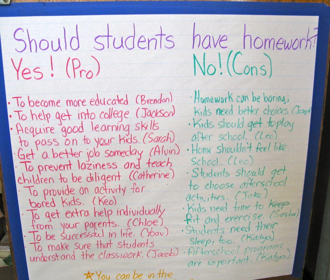 Persuasive Writing Samples Grade 3