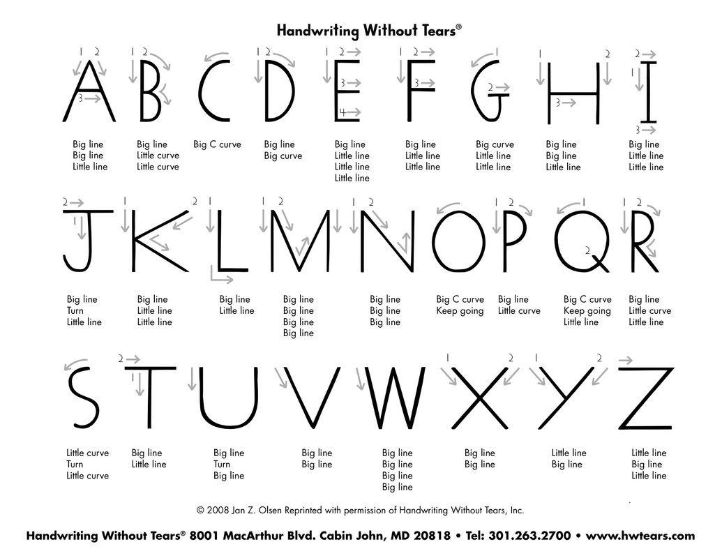 Handwriting Without Tears Verbal Cues Helpful