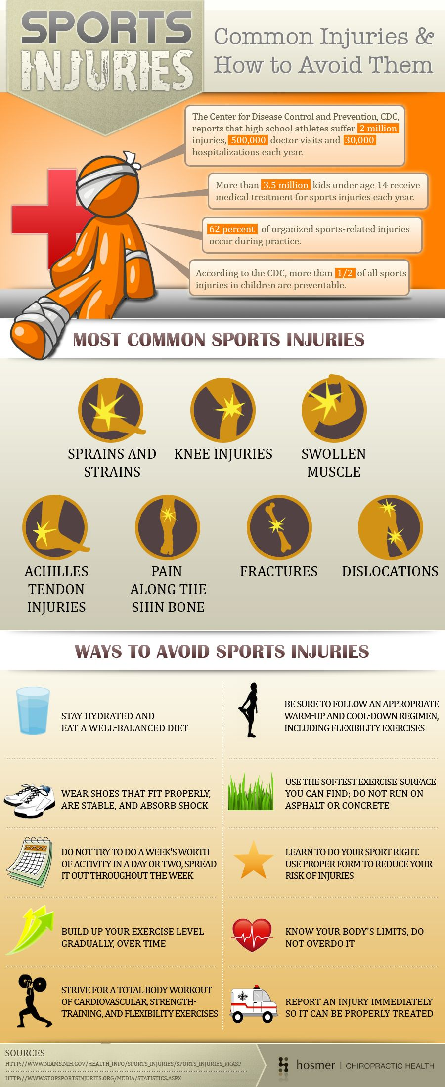 Common Injuries & How to Avoid Them via tribesports