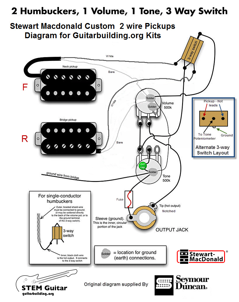 1c0455778dde4df7bb76c8fc2c14fef1 humbucker pickup wiring diagram telecaster 3  way switch on Telecaster 3 -Way Switch Wiring