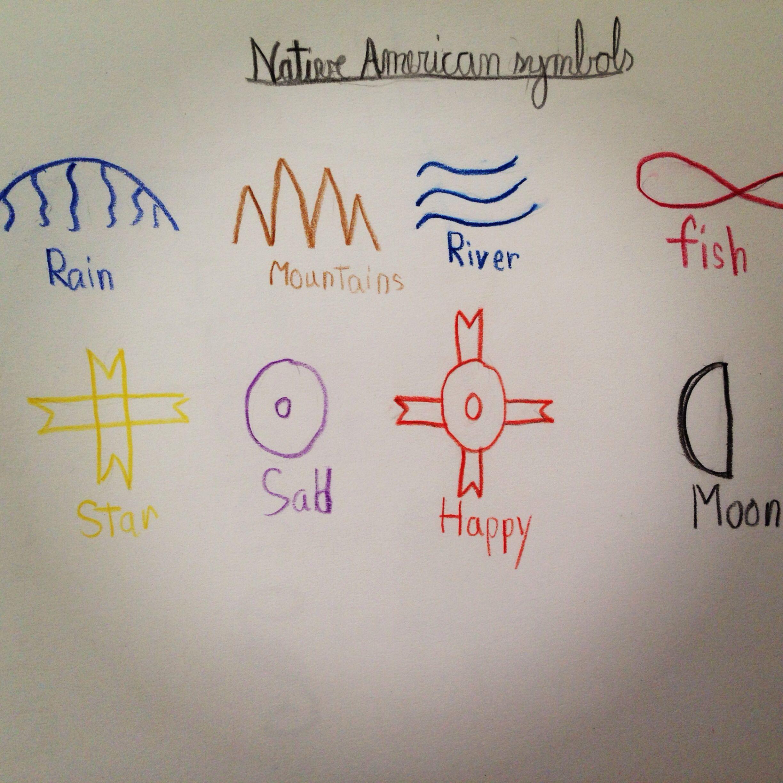 Symbols Of America Worksheet