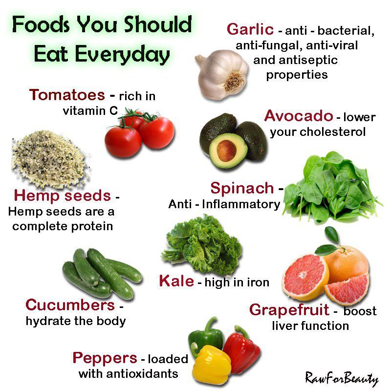 Foods you should eat everyday Health & Wellness