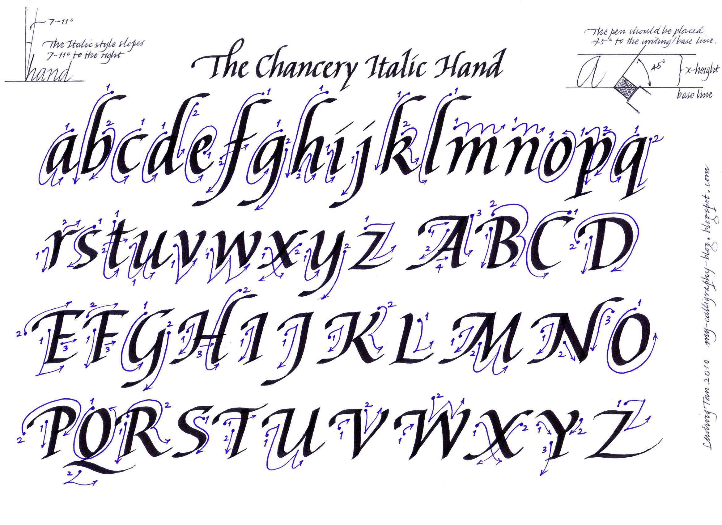 Italic Cursive Handwriting Worksheets Italic Cursive