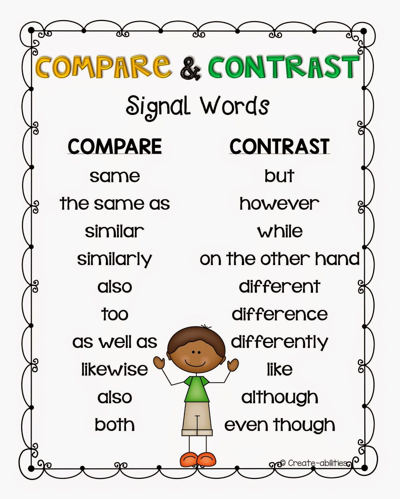 Need To Teach Compare And Contrast To Your Students You Re Going To Love The Ideas Resources