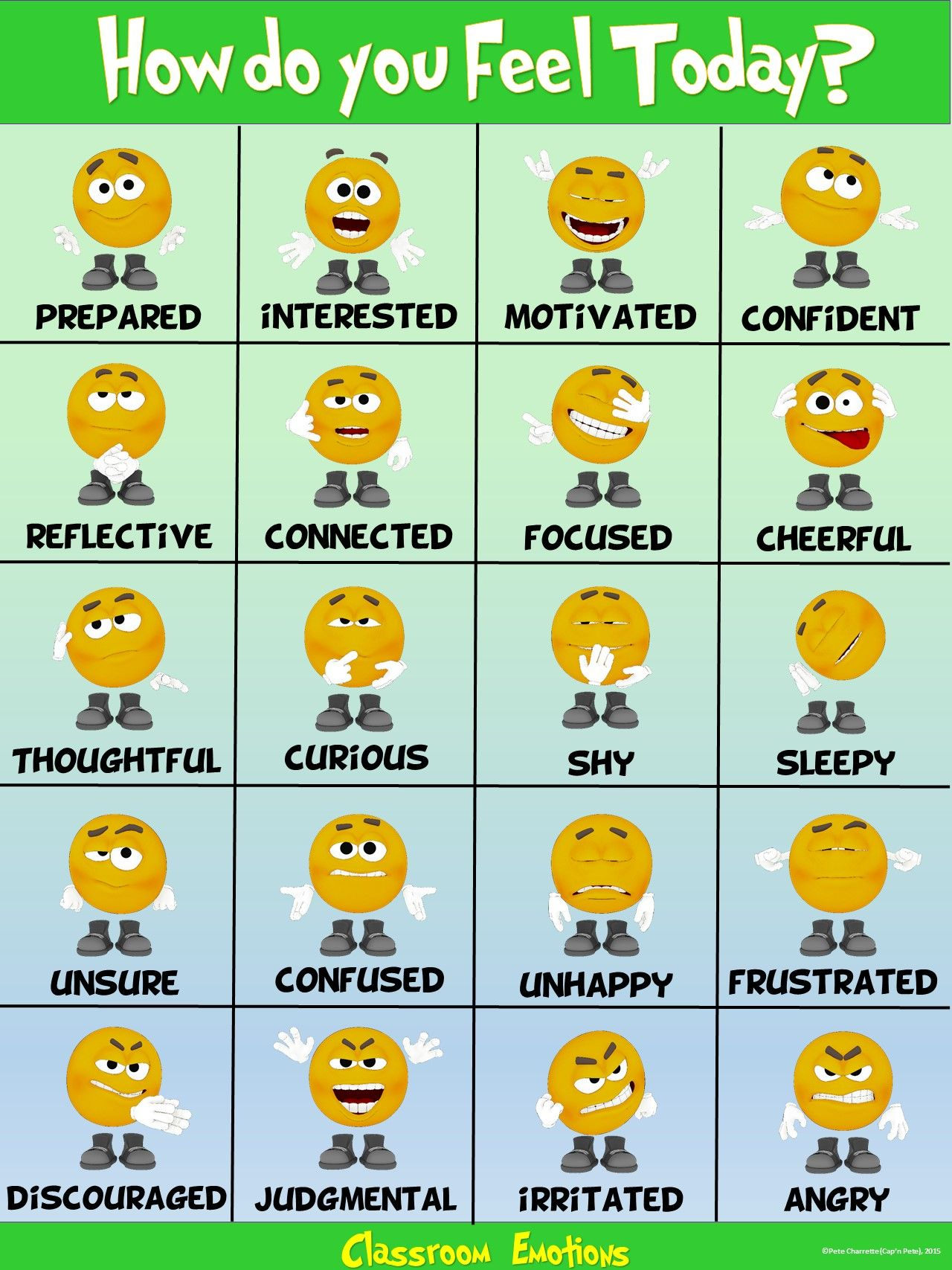 Classroom Fun Poster How Are You Feeling Today Classroom