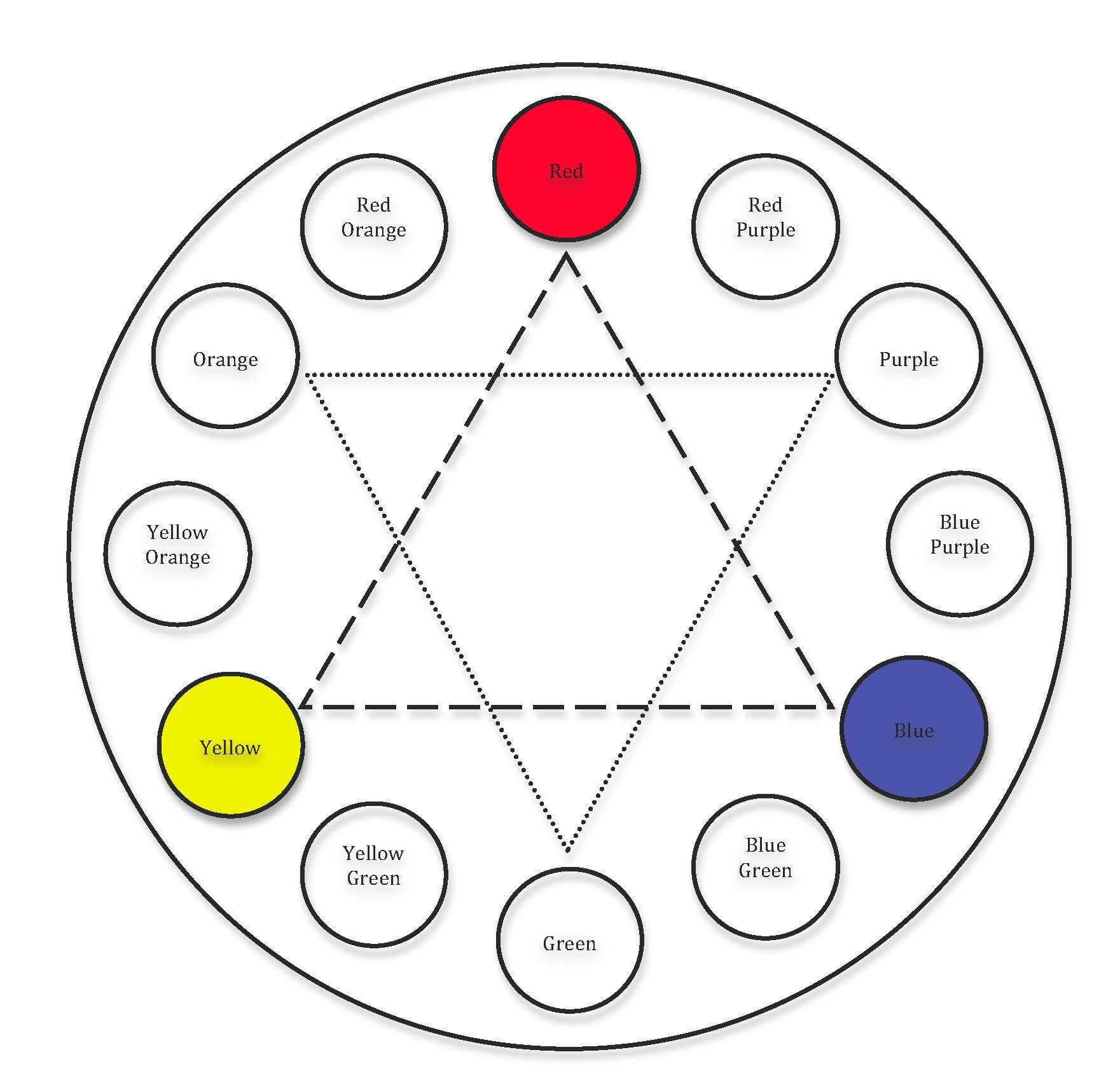 Primary Color Wheel Worksheet