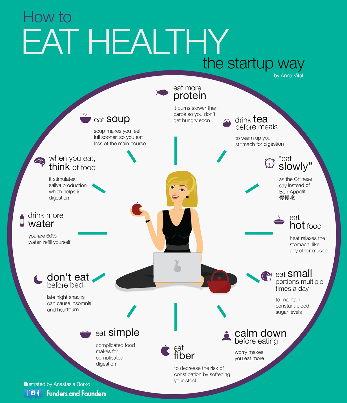 How To Eat Healthy The startup way Illustrated by