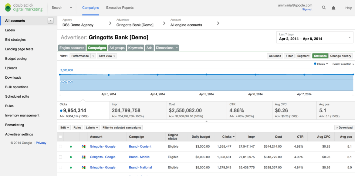 DoubleClick search - DS Interface