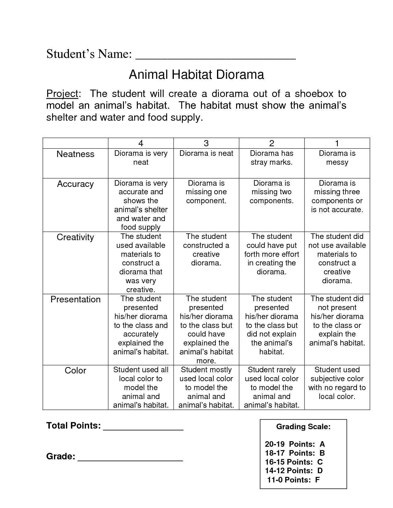 Rubric For Animal Habitat Project