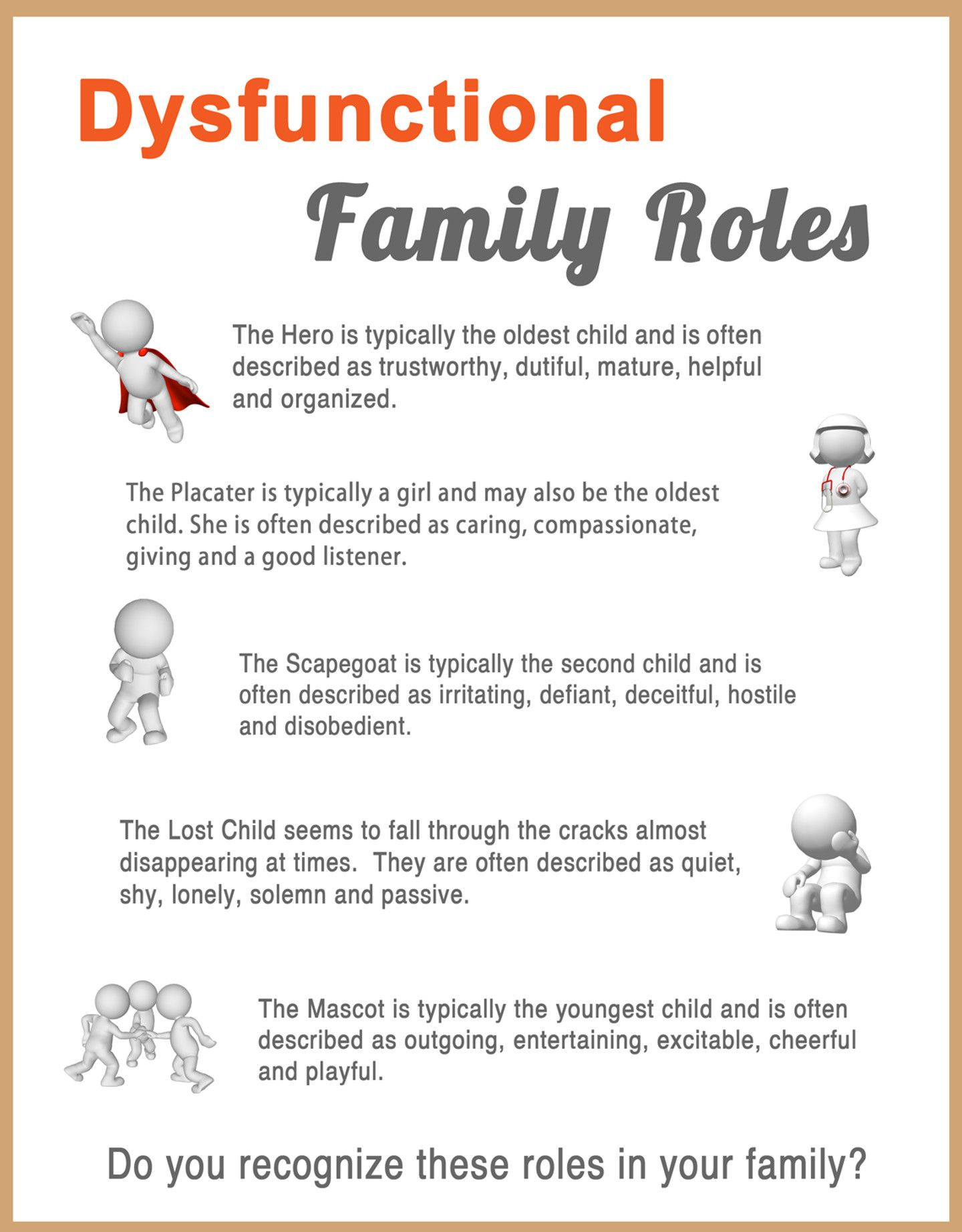 Responsible Parenting Styles Worksheets