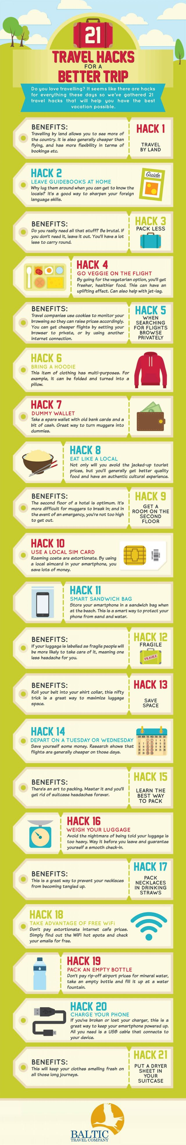 21 Travel Hacks for a Better Trip #infographic