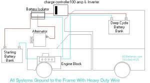 RV Battery Converter Charger Wiring Diagram | Estima