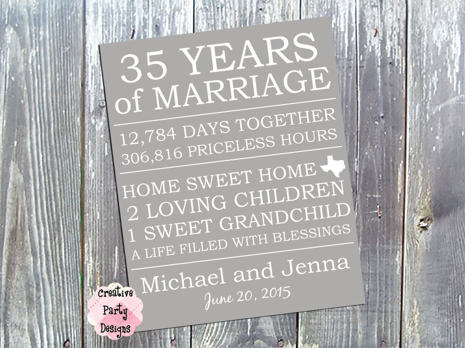Personalized Anniversary Gift for Parents Gift for