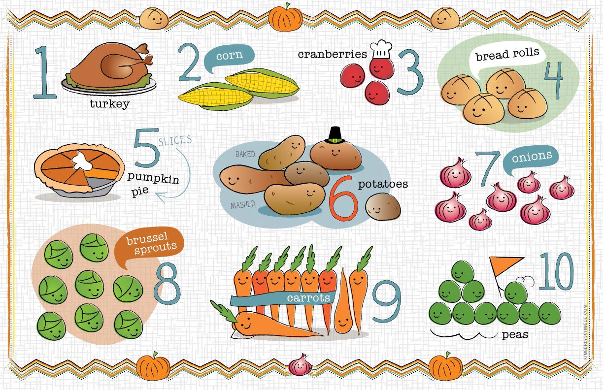 Kids Thanksgiving Placemat In English Spanish French 2