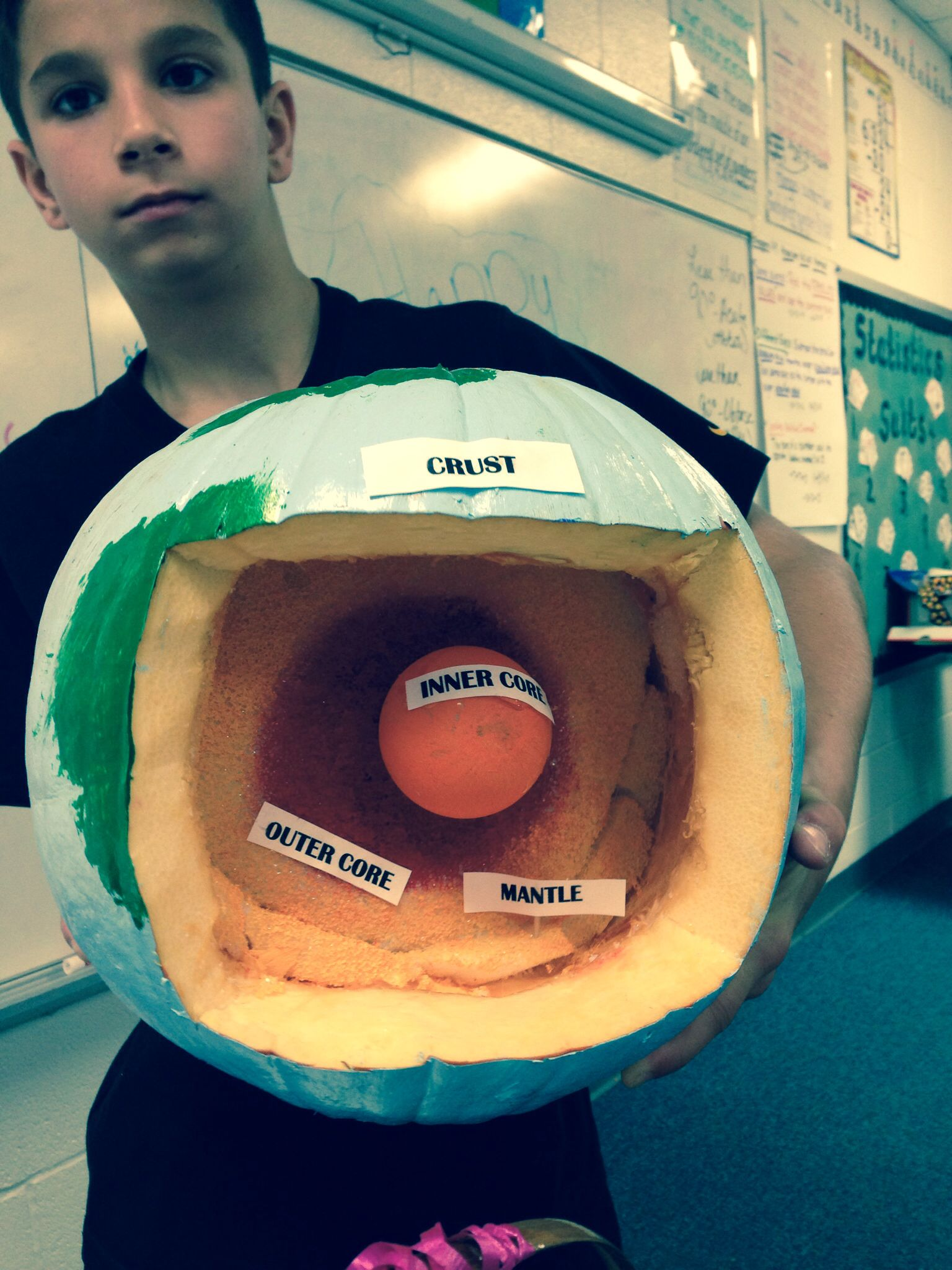 Earth S Crust Project Gr 7 Science