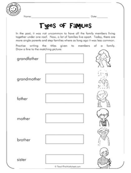types of families worksheet Google Search History
