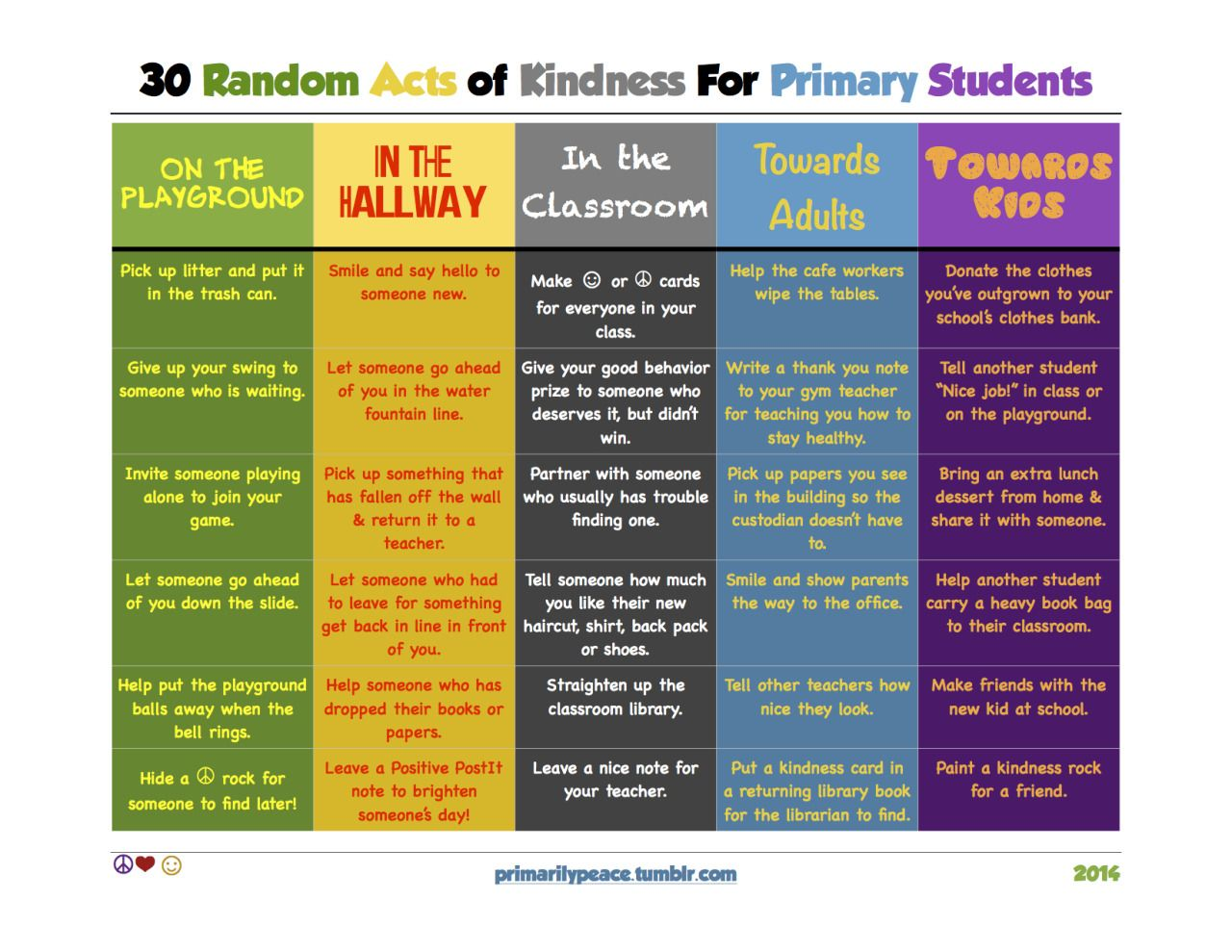 5 Simple Classroom Activities To Celebrate World Kindness Day