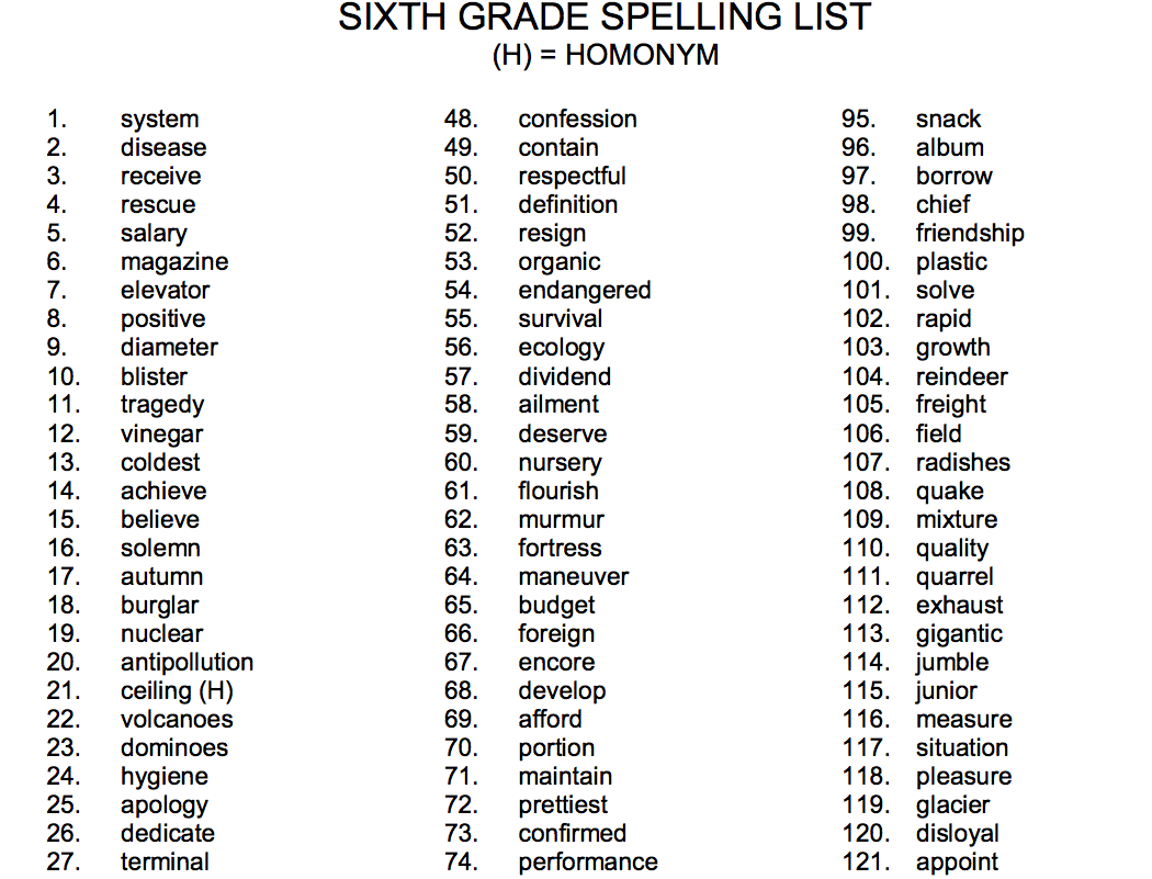 6th Grade Spelling List Usc K12