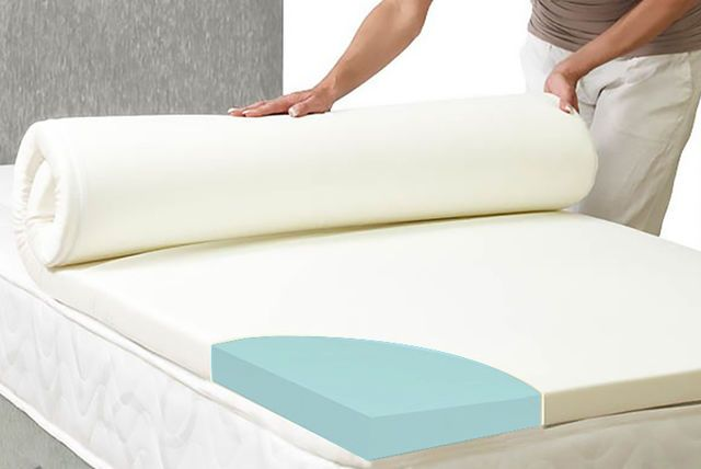 Coolblue Memory Foam Mattress Topper With Washable Cover