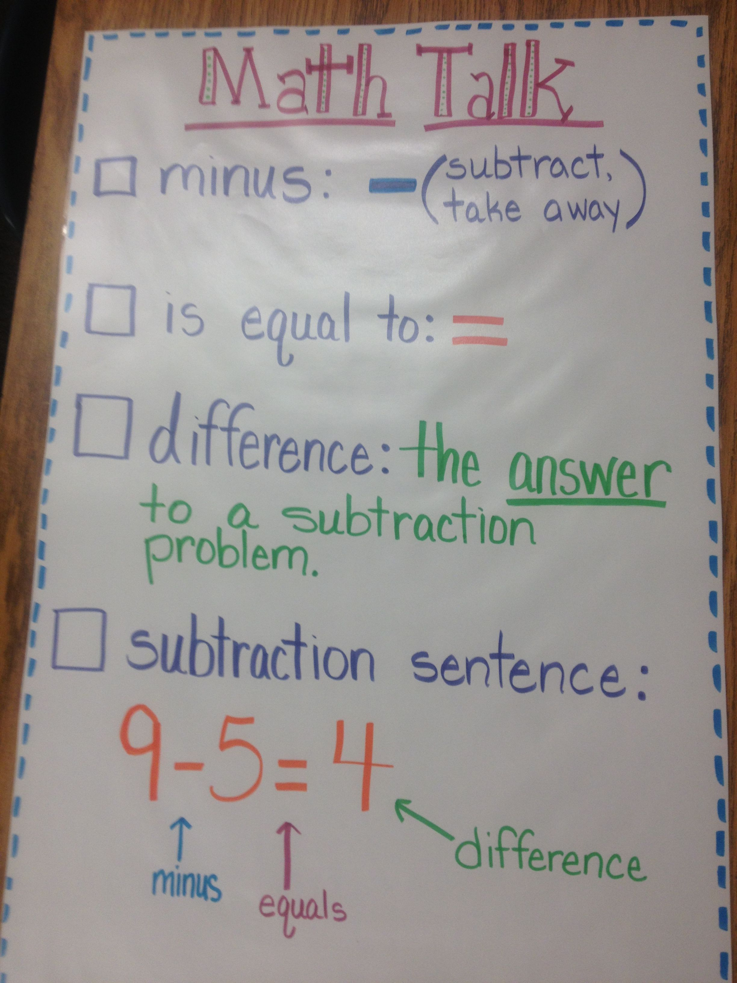 Subtraction Anchor Chart 1st Grade