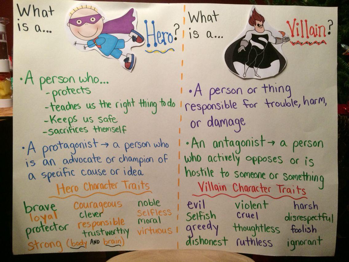 Hero Vs Villain Anchor Chart For Persuasive Writing Unit