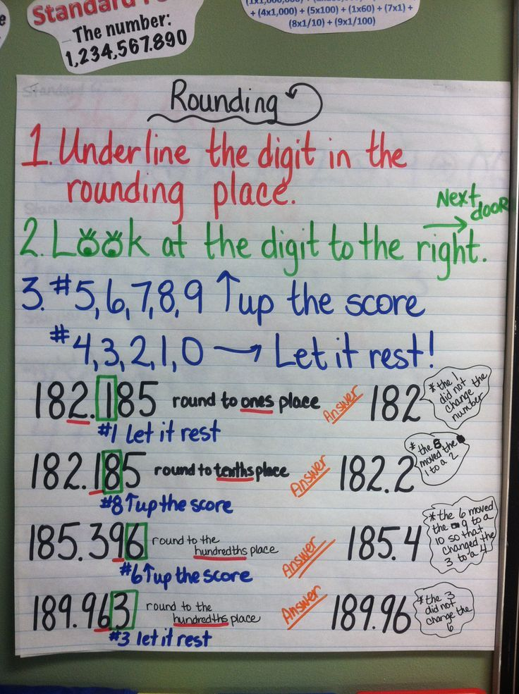 Image result for rounding anchor chart Ella Pearl