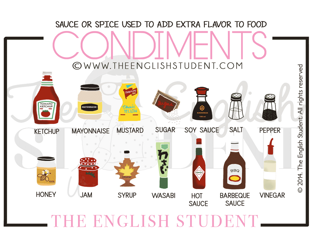 Different Types Of Common Condiments