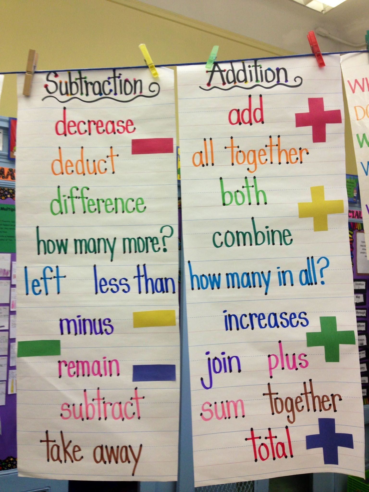 Images About Anchor Charts Primary Elementary