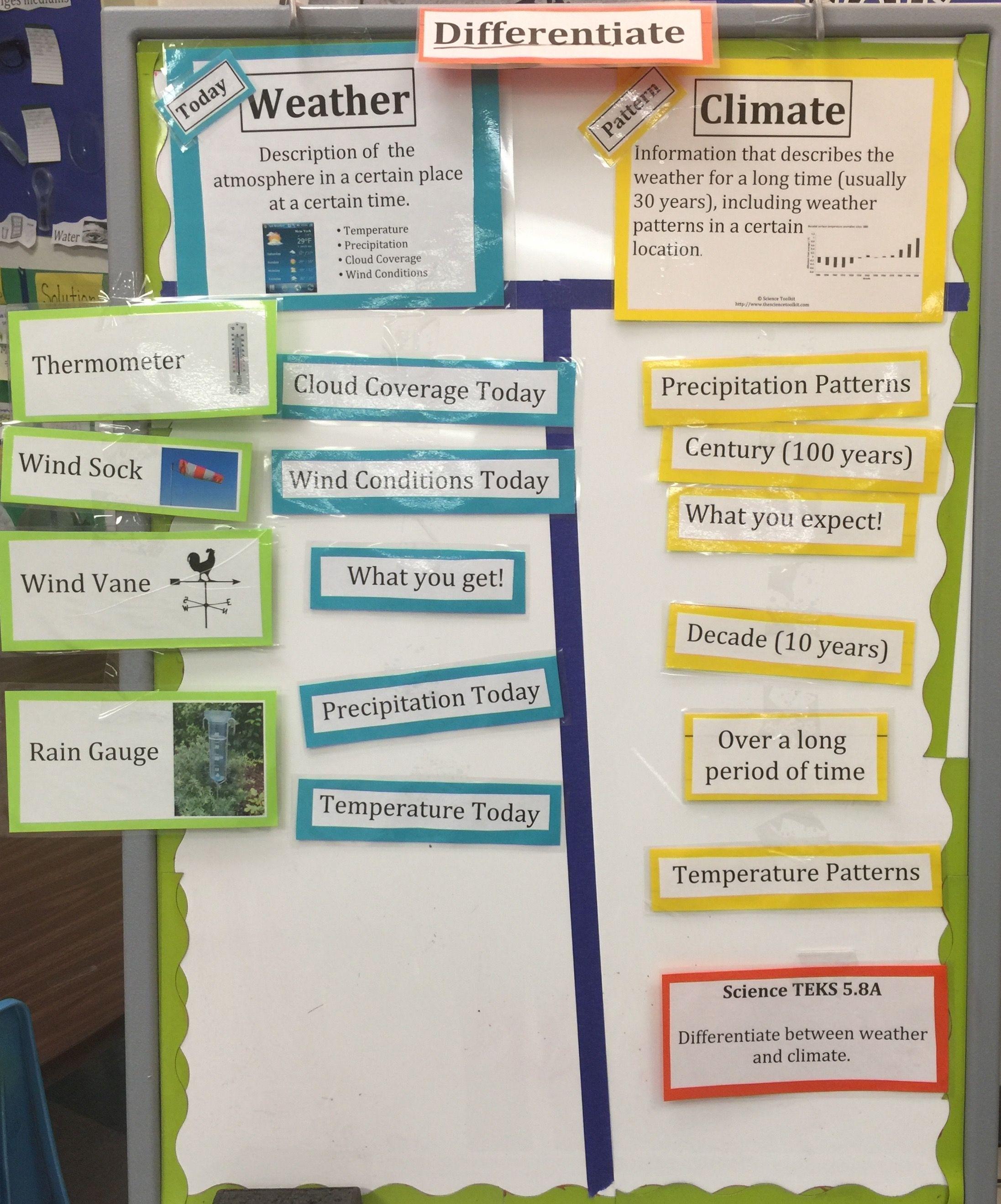 Science Teks 5 8a Weather Vs Climate