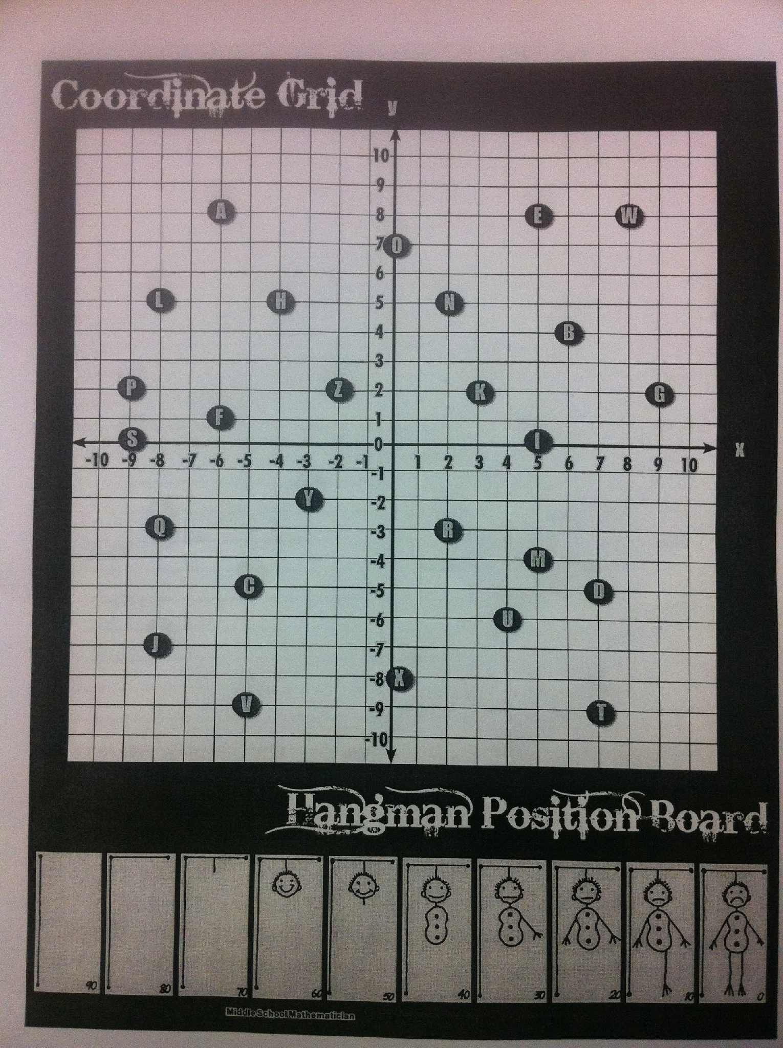 Coordinate Grid Hangman Played Just Like Hangman Only Instead Of Giving The Actual Letter