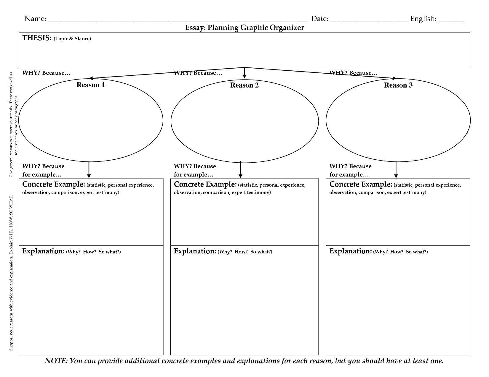 Essay Graphic Organizer For High School