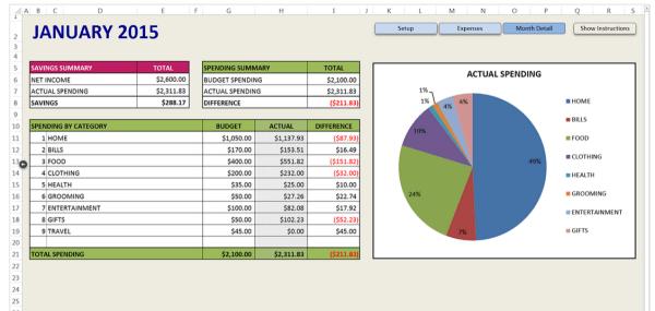 Excel Budget Spreadsheet Templates. 5 excel budget spreadsheet ...