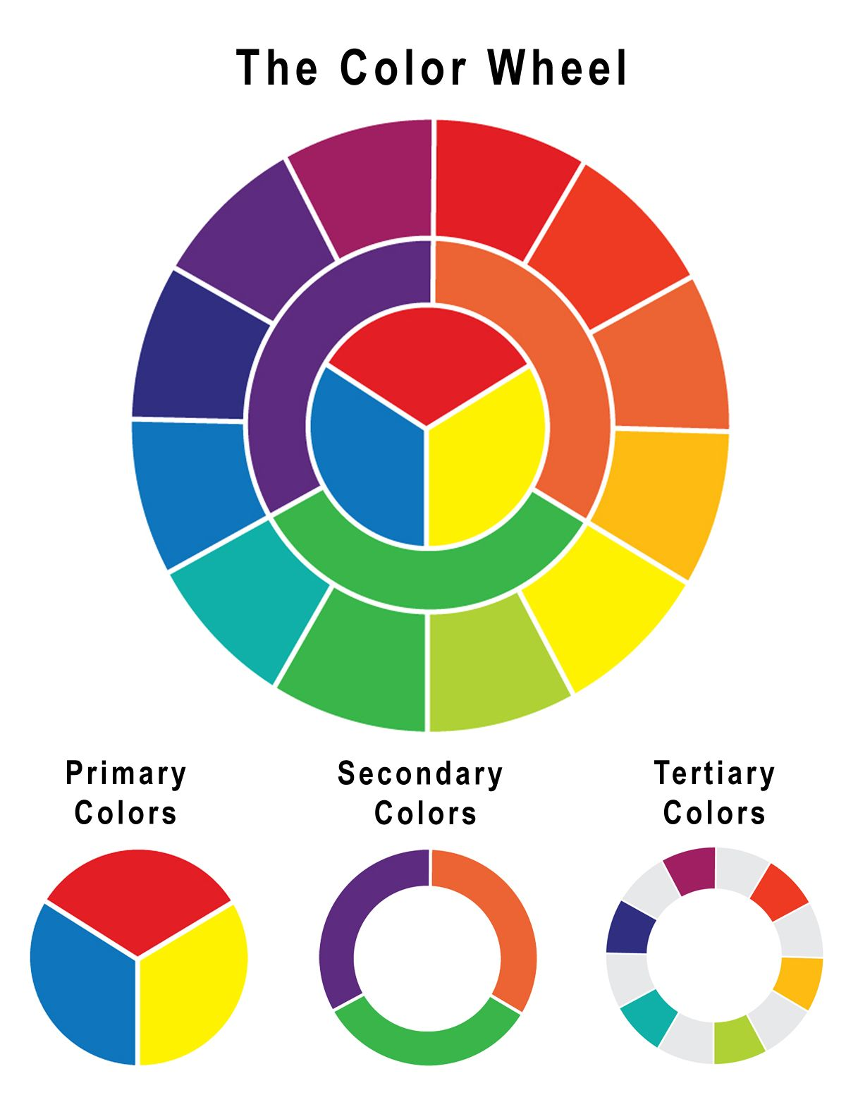 Color Wheel Primary And Secondary Colors