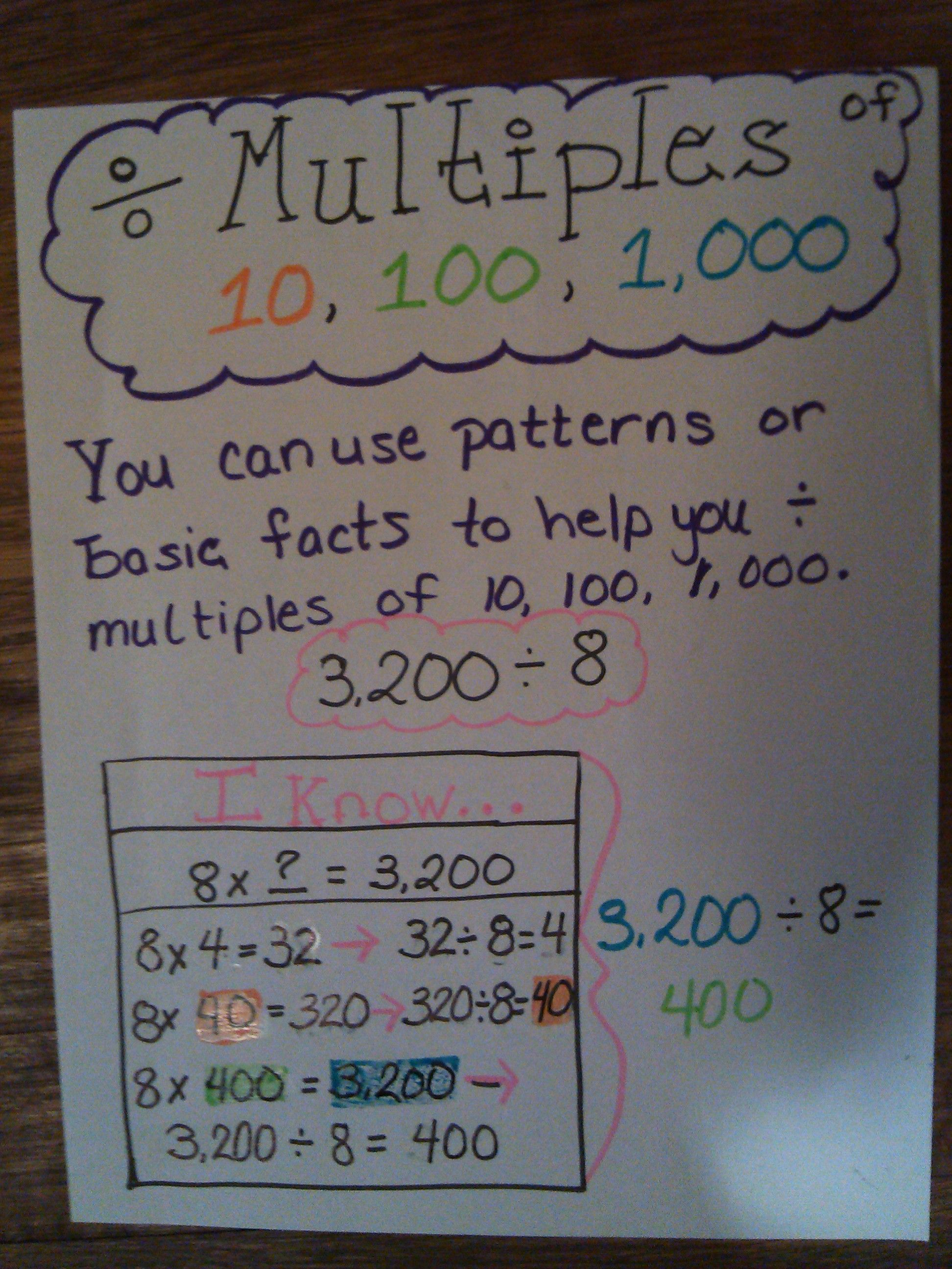 Multiples Of 10 100 And Anchor Chart