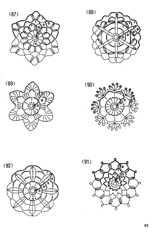 Motif Diagrams