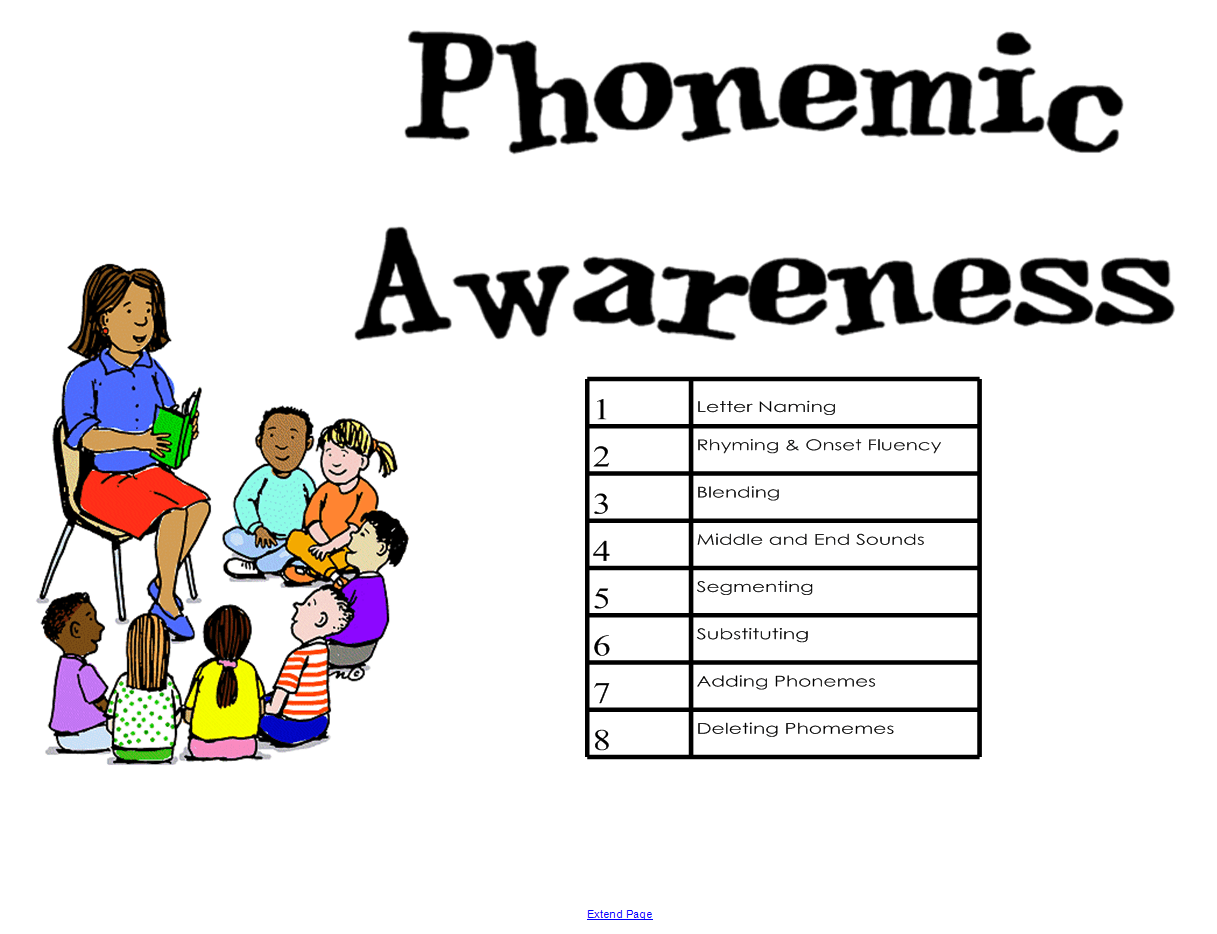 Phonemic Awareness Components Heggerty Compliment